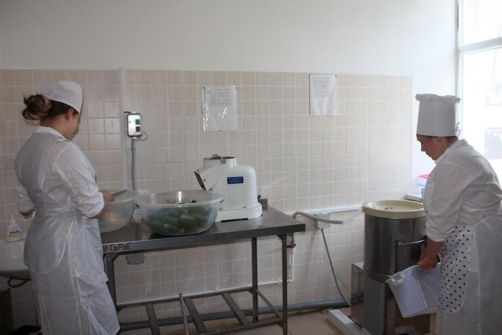 Гигиенические требования к организации работы пищеблока